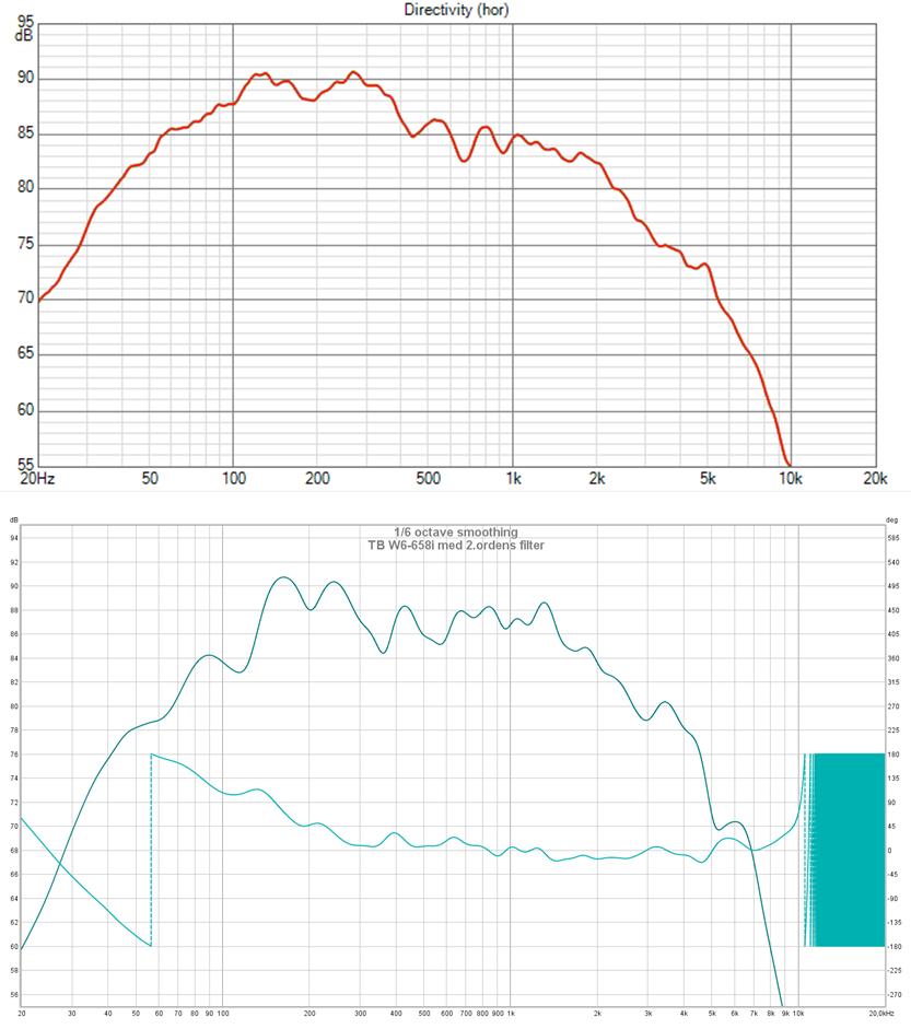 Sammenligning simulert og målt.PNG