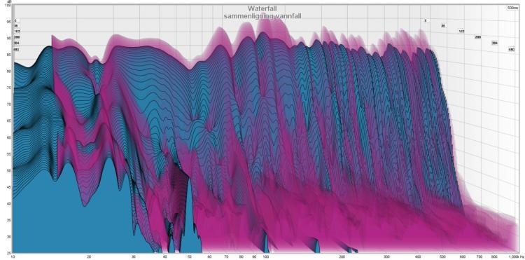 sammenligning vannfall (1).jpg