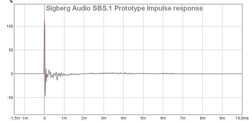 sbs1-prototype-impulse.jpg