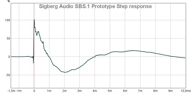 sbs1-prototype-step.jpg