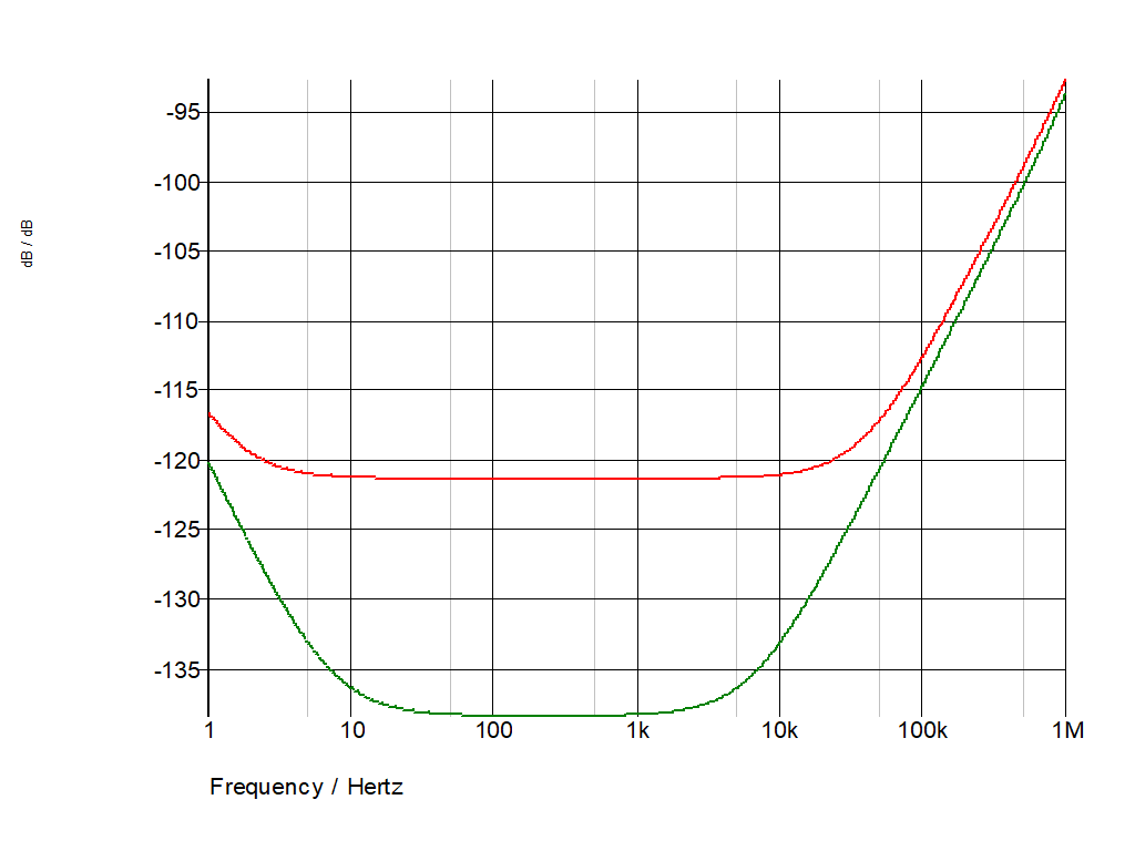SDMD diskret regulator - positiv - rippleundertrykking.png