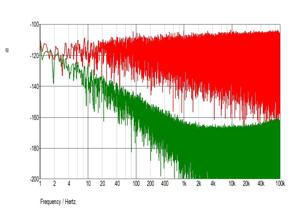 SDMD diskret regulator - positiv - støy FFT.png