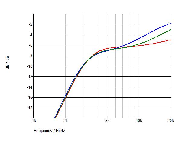 Navn:      SEAS H825 HF  filter respons.png Visninger: 200 Størrelse: 7.3 Kb