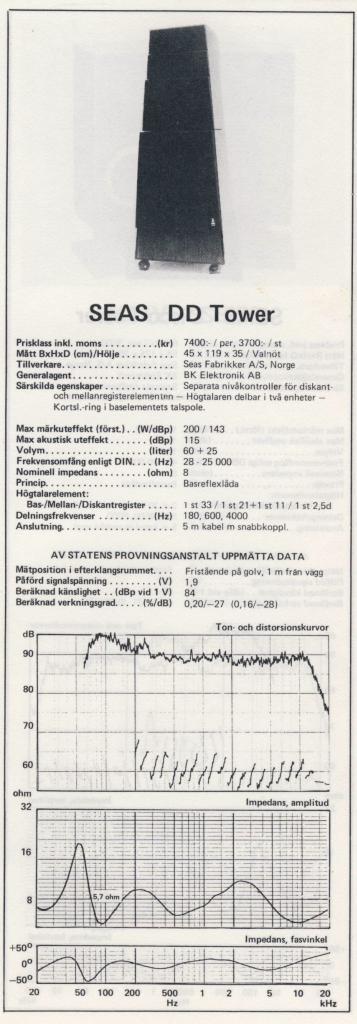 Navn:      SeasDDtower.jpg Visninger: 1988 Størrelse: 64.8 Kb