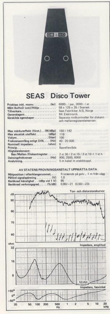 Navn:      SeasDiscoTower.jpg Visninger: 2007 Størrelse: 66.5 Kb