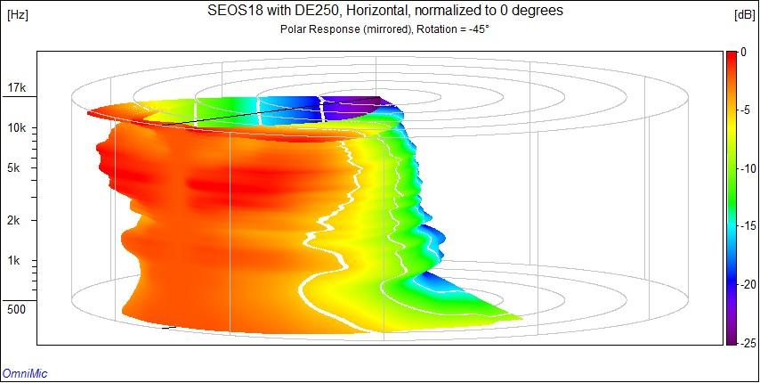 SEOS18 Horiz Radar.jpg