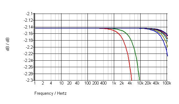 Navn:      signal cable goertz belden kimber 2k8.png Visninger: 2762 Størrelse: 5.5 Kb