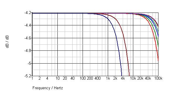 Navn:      signal cable goertz belden kimber passive pre.png Visninger: 2927 Størrelse: 5.2 Kb