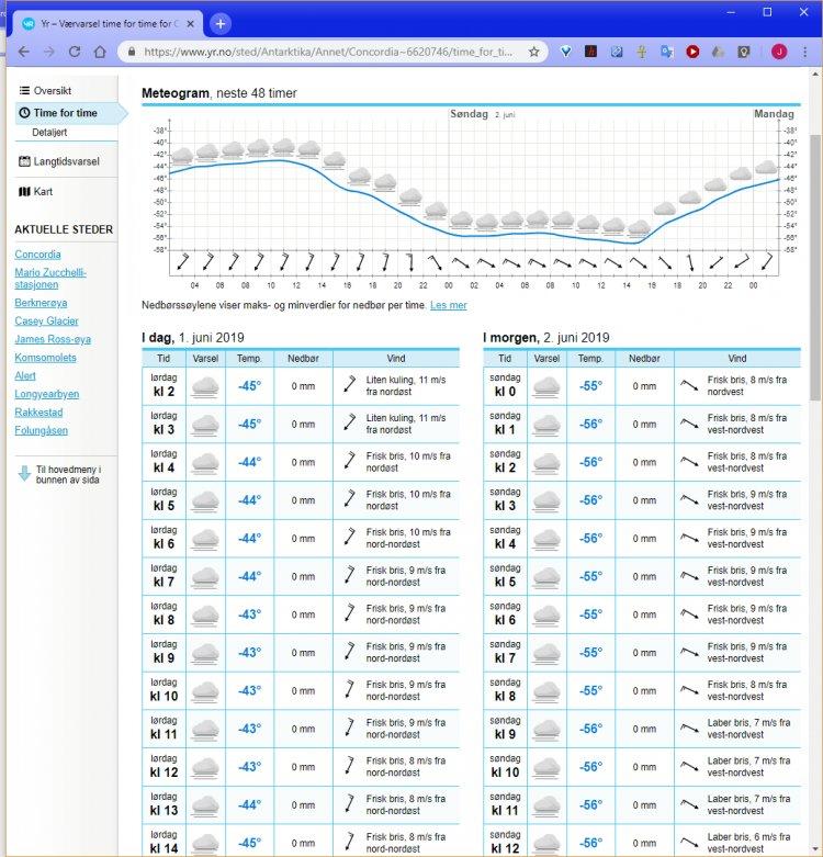 Navn:      Skjermbilde 2019-06-01 03.59.12.jpg Visninger: 319 Størrelse: 145.9 Kb