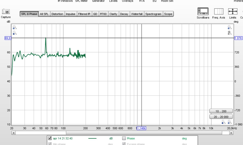 Skjermbilde.PNG ikke hele grafen.PNG