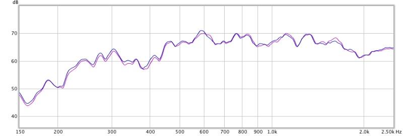 Hashtag 203587 additionally Bank 1 Sensor 2 Location Lexus Es300 likewise Index06 By Date additionally 69218 Byob Pen Baffel 2 Print additionally Nissan 350z Engine Parts Diagram. on 203587