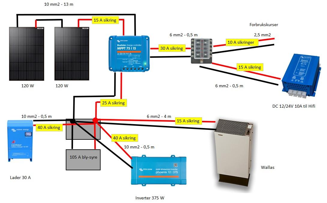 solcelle setup.jpg