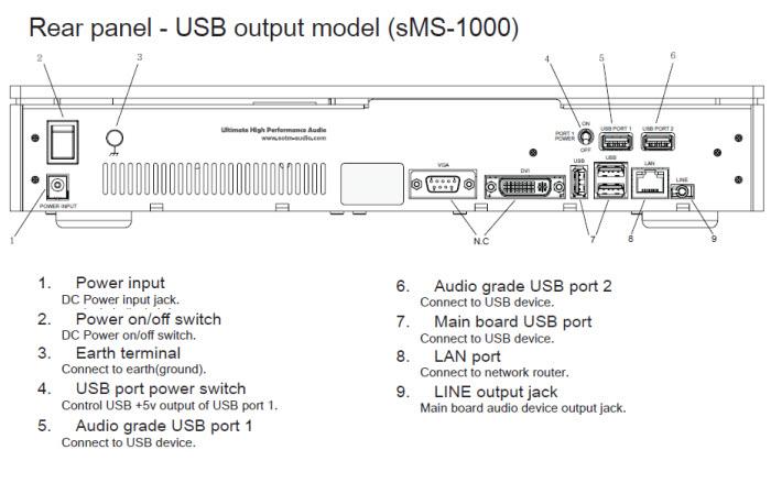 Navn:      SOtM-sMS-1000-rear.jpg Visninger: 1038 Størrelse: 72.7 Kb