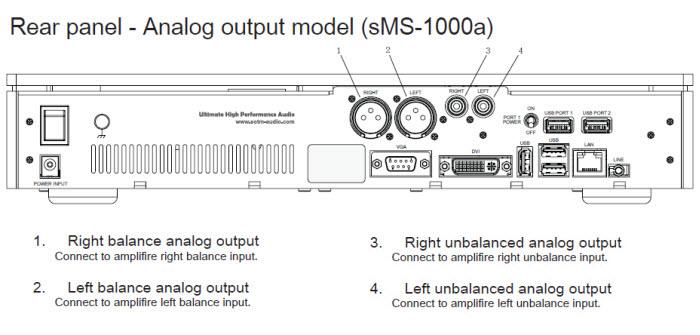 Navn:      SOtM-sMS-1000a-rear.jpg Visninger: 954 Størrelse: 64.2 Kb