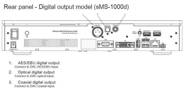 Navn:      SOtM-sMS-1000d-rear.jpg Visninger: 952 Størrelse: 52.0 Kb