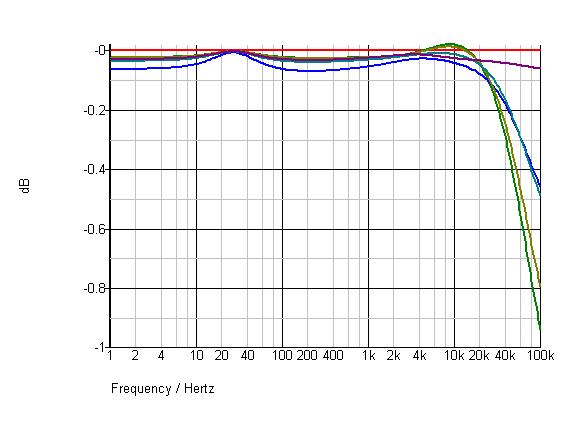 Navn:      speaker model-graph 001 ohm.png Visninger: 1688 Størrelse: 5.8 Kb