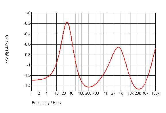 Navn:      speaker model-graph.png Visninger: 1248 Størrelse: 5.1 Kb