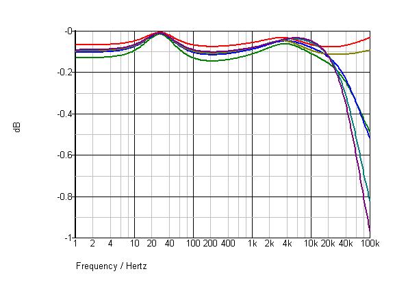 Navn:      speaker model-graph.png Visninger: 2033 Størrelse: 7.1 Kb