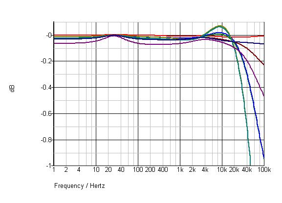 Navn:      speaker model graph w output network.png Visninger: 1205 Størrelse: 6.4 Kb