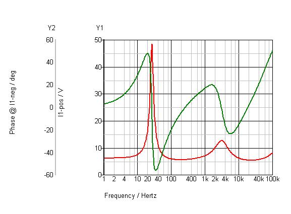 Navn:      speaker model impedance.png Visninger: 1279 Størrelse: 6.7 Kb