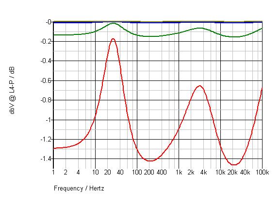 Navn:      speaker model output impedance.png Visninger: 1205 Størrelse: 6.4 Kb