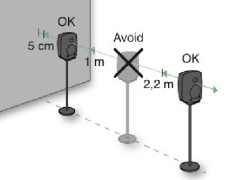 Navn:      speakers-wall-gap.jpg Visninger: 509 Størrelse: 8.4 Kb
