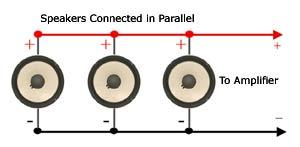 Navn:      SpeakersParallel.jpg Visninger: 971 Størrelse: 7.3 Kb
