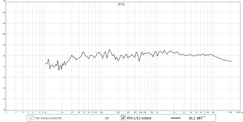 Navn:      spektrum med  eq 1_12_test11.jpg Visninger: 638 Størrelse: 61.0 Kb