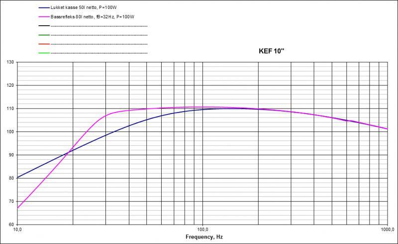 SPL 100W KEF10.jpg