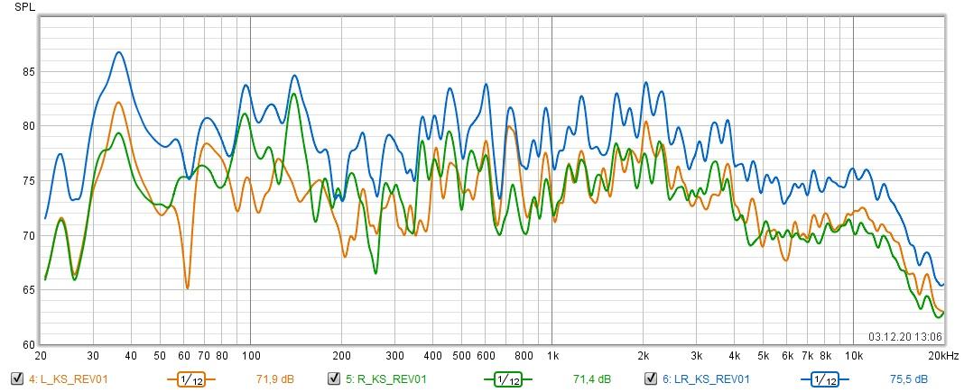 SPL 1_12 Smoothing.jpg