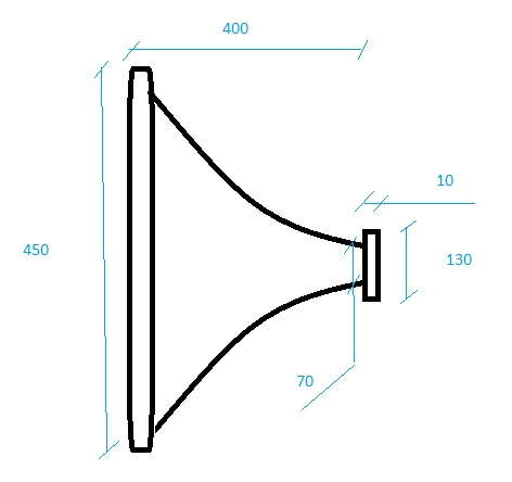 Navn:      stereo lab horn.jpg Visninger: 355 Størrelse: 22.5 Kb