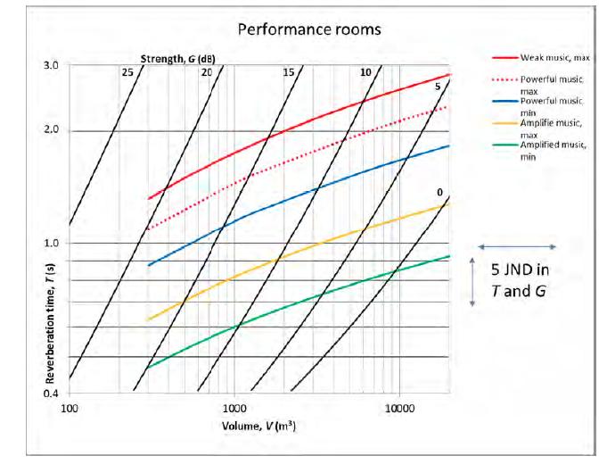 Navn:      Strenght G I diverse rom.png Visninger: 1705 Størrelse: 304.5 Kb