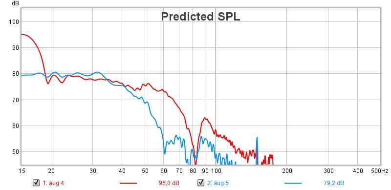 Navn:      Sub red is with Dirac.jpg Visninger: 114 Størrelse: 60.3 Kb