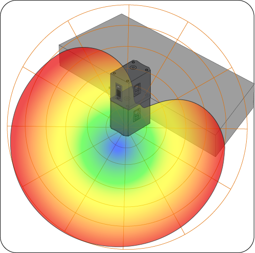 Sub_Cardioid_pattern.png