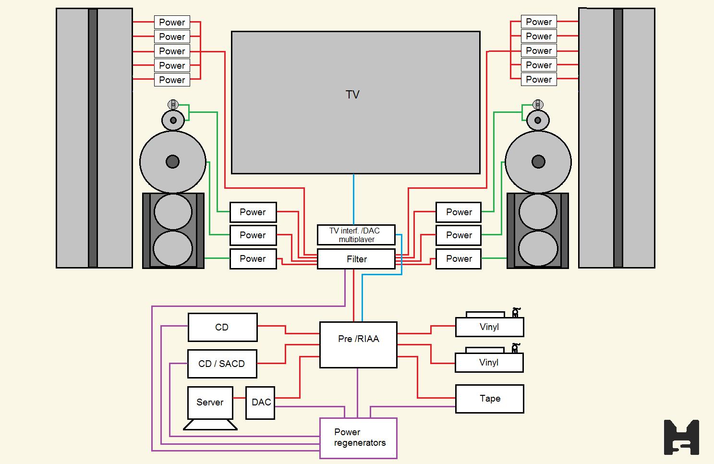 System Slukoteket 5.png