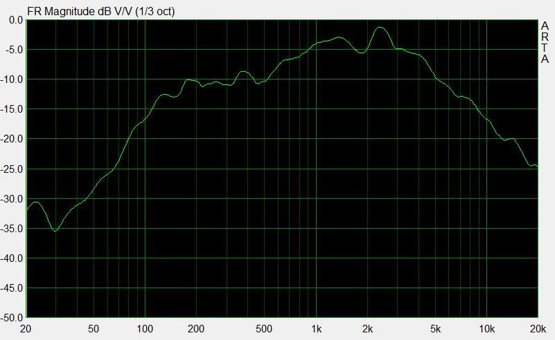 Navn:      Tandberg system10 orginal.JPG Visninger: 125 Størrelse: 61.8 Kb