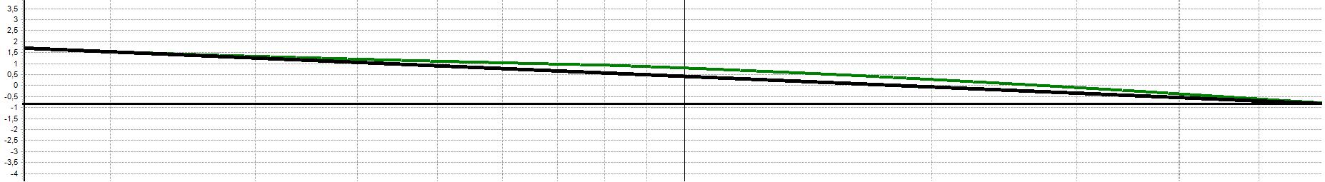 Target fra 130 Hz til 5 kHz.png