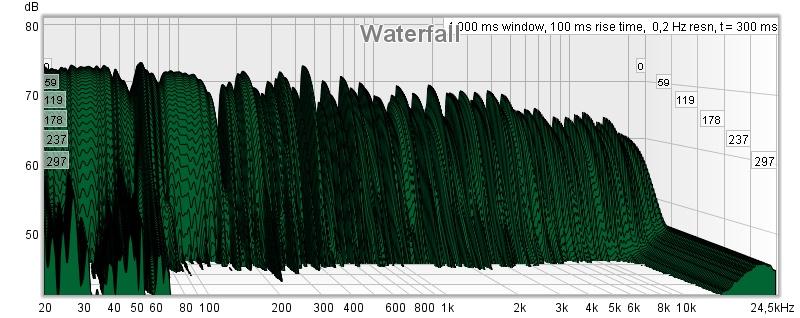 Navn:      Toole-filter vannfall.jpg Visninger: 141 Størrelse: 112.5 Kb