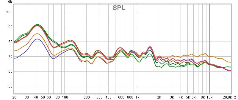 Navn:      top og low shelf test.jpg Visninger: 396 Størrelse: 75.0 Kb