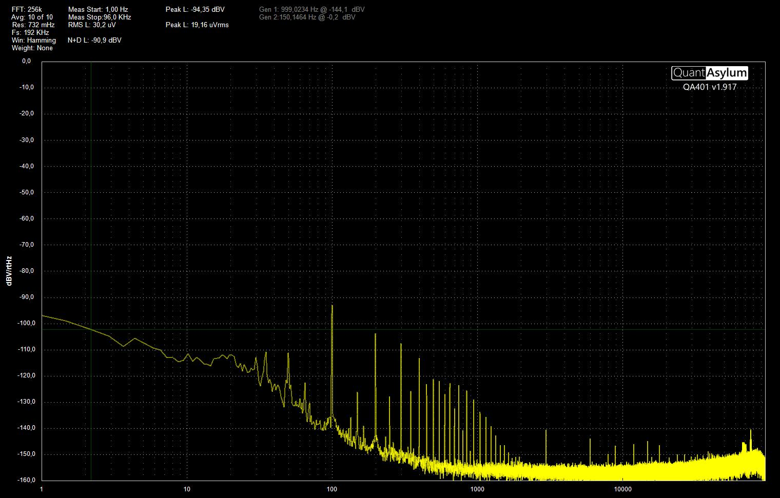 Traco TMT 15215 FFT 256k 10awg 192 kHz.jpg