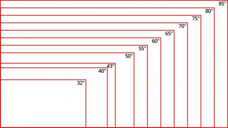 tv-size-chart[1].jpg