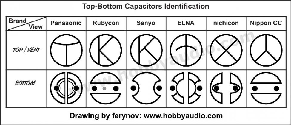 Navn:      type-capacitors.jpg Visninger: 387 Størrelse: 92.0 Kb