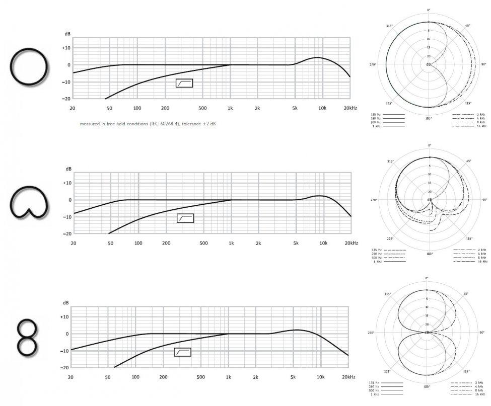 U87_Technical_Graph.jpg