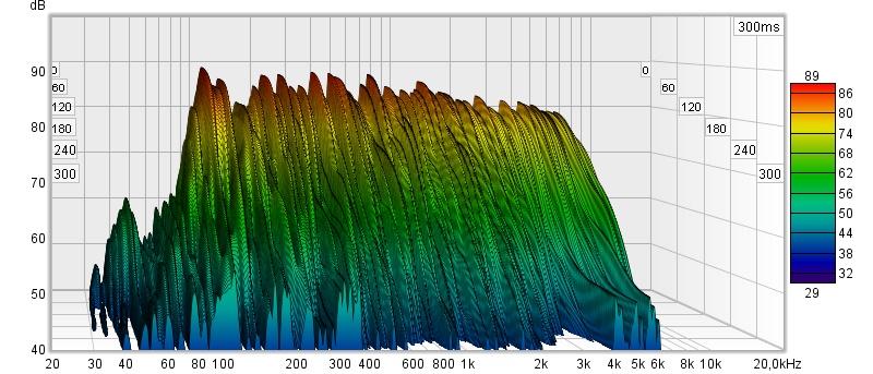 vannfall 1 til 24 smoothing.jpg