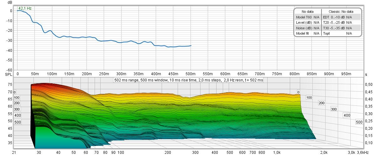 vannfall decay etter EQ.jpg