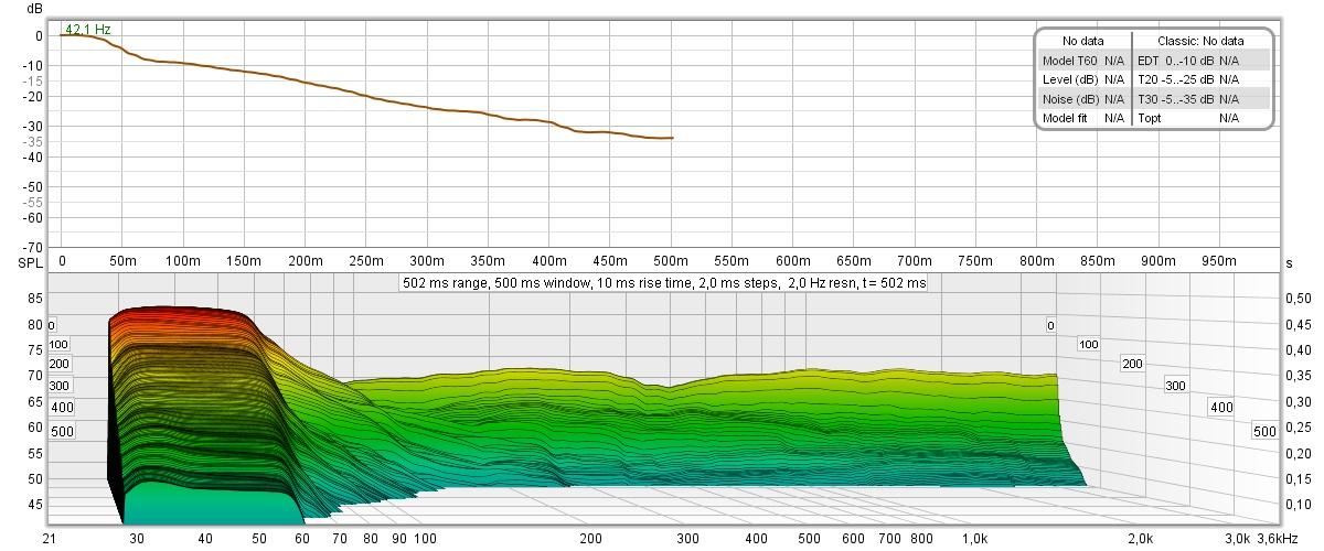 vannfall decay før EQ.jpg