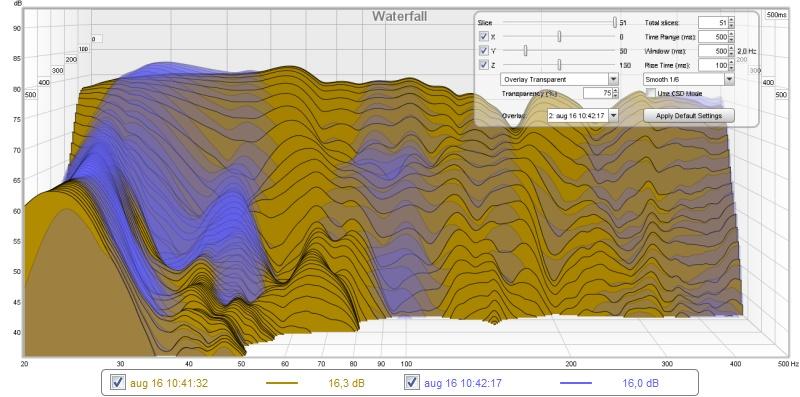 vannfall med og uten dirac.jpg