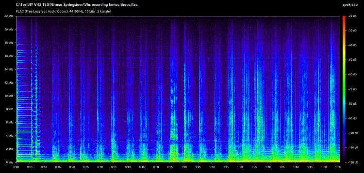 Vhs recording Emtec Bruce bilde.jpg