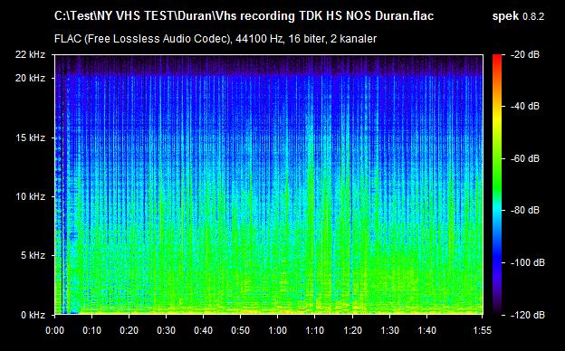 Vhs recording TDK HS NOS Duran bilde.png
