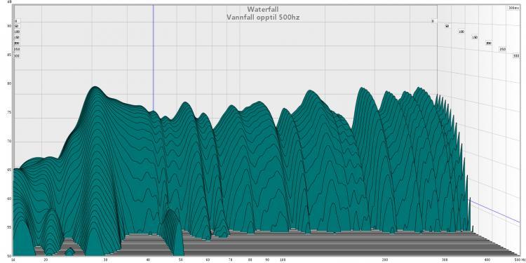 Navn:      waterfall 500hz.jpg Visninger: 2923 Størrelse: 42.5 Kb